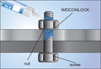 WEICONLOCK completely fills the voids and convolutions of threads to ensure 100% contact between the interfaces, thus preventing fretting corrosion at the same time